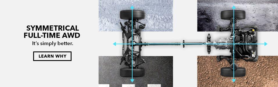 Symmetrical AWD - Subaru Technology - Centaur Subaru